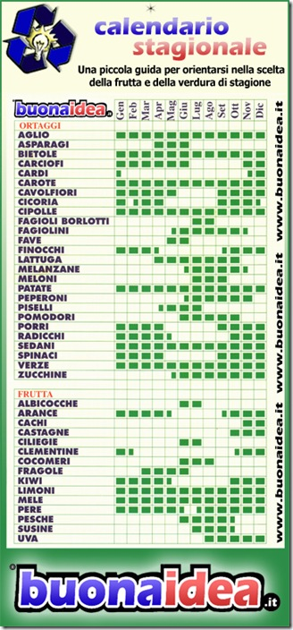 CalendarioStagionale
